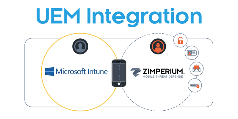 UEM Integration intune