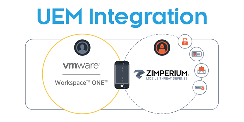 UEM Integration vmware