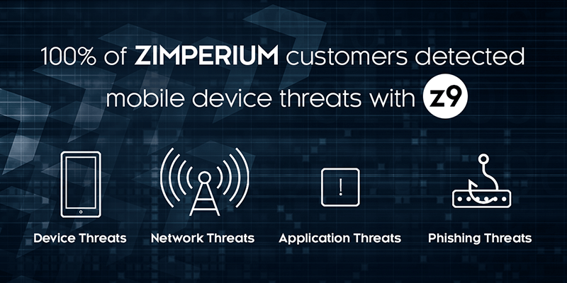 Mobile Security Technology Protecting Millions of Devices